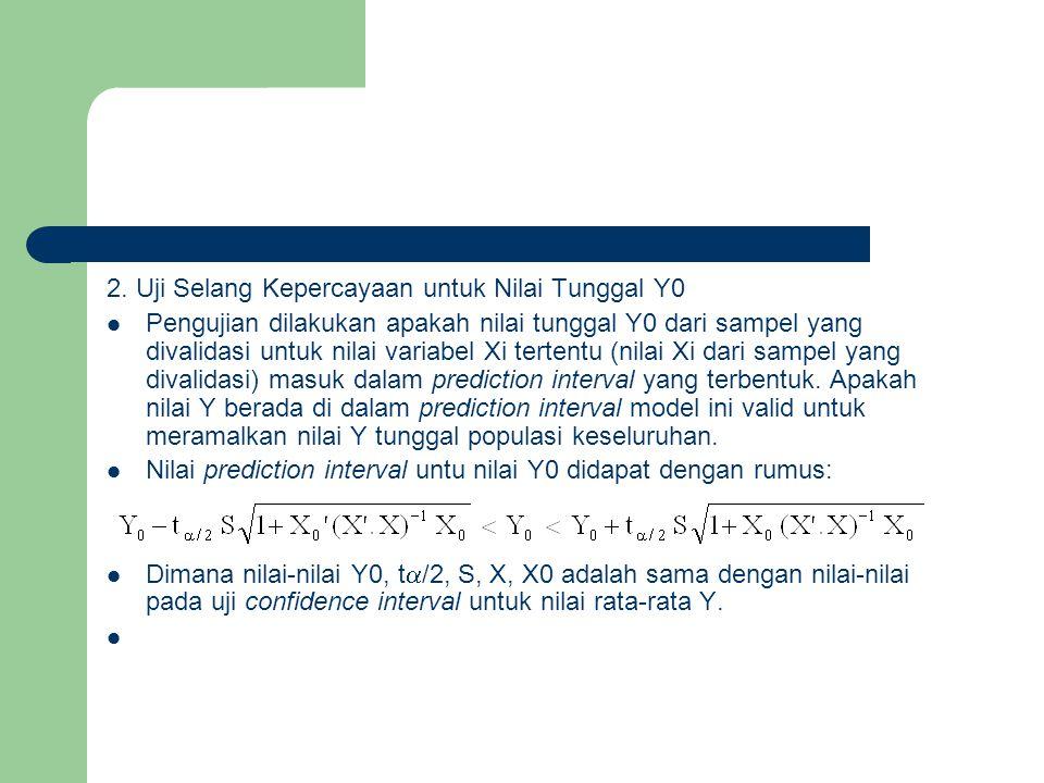 2. Uji Selang Kepercayaan untuk Nilai Tunggal Y0