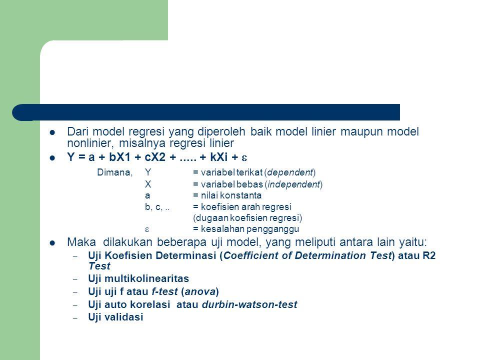 Dimana, Y = variabel terikat (dependent)