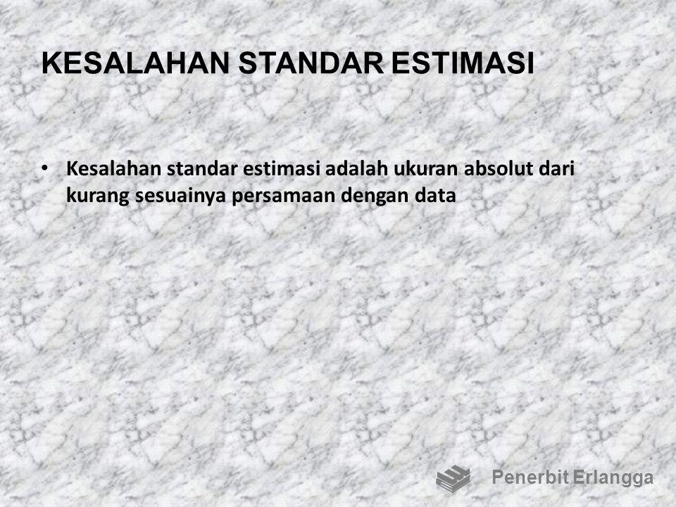 KESALAHAN STANDAR ESTIMASI