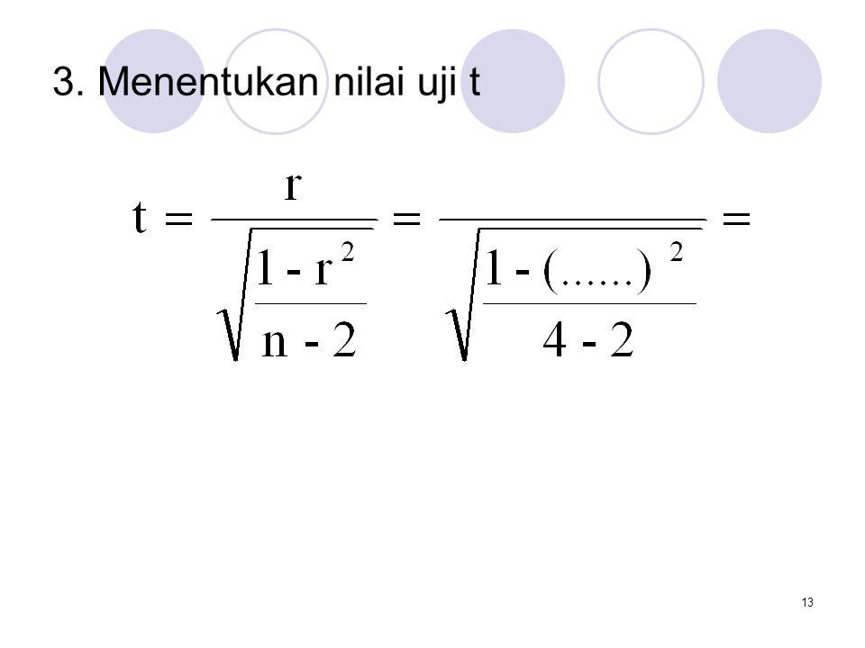 3. Menentukan nilai uji t