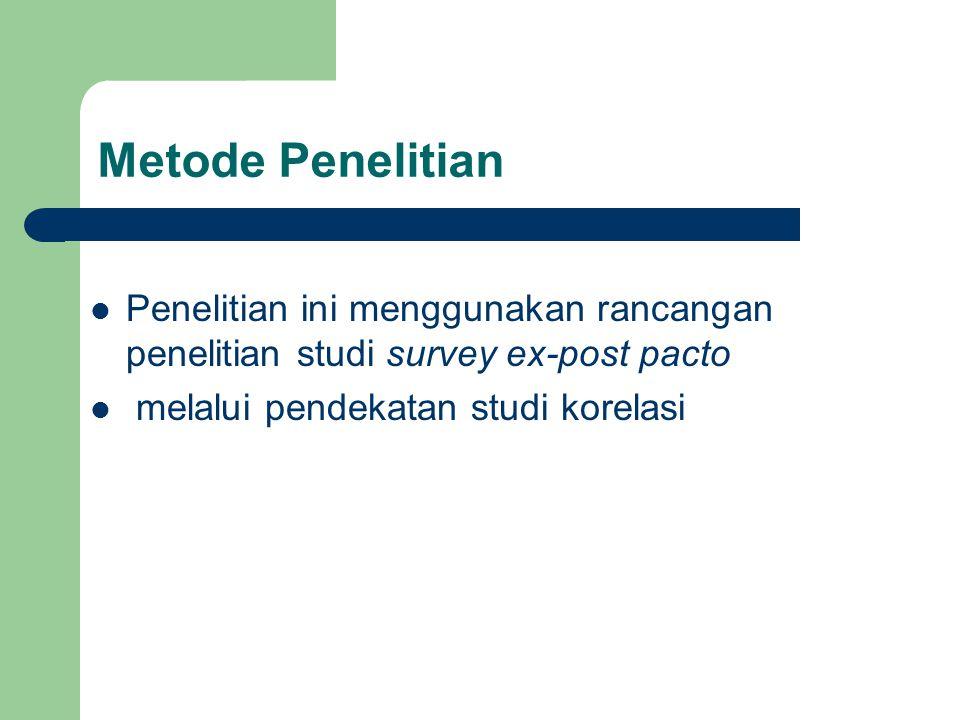Metode Penelitian Penelitian ini menggunakan rancangan penelitian studi survey ex-post pacto.