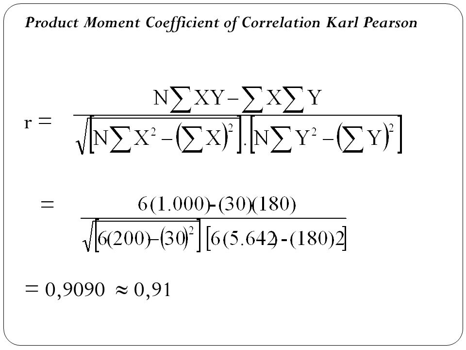 Product Moment Coefficient of Correlation Karl Pearson