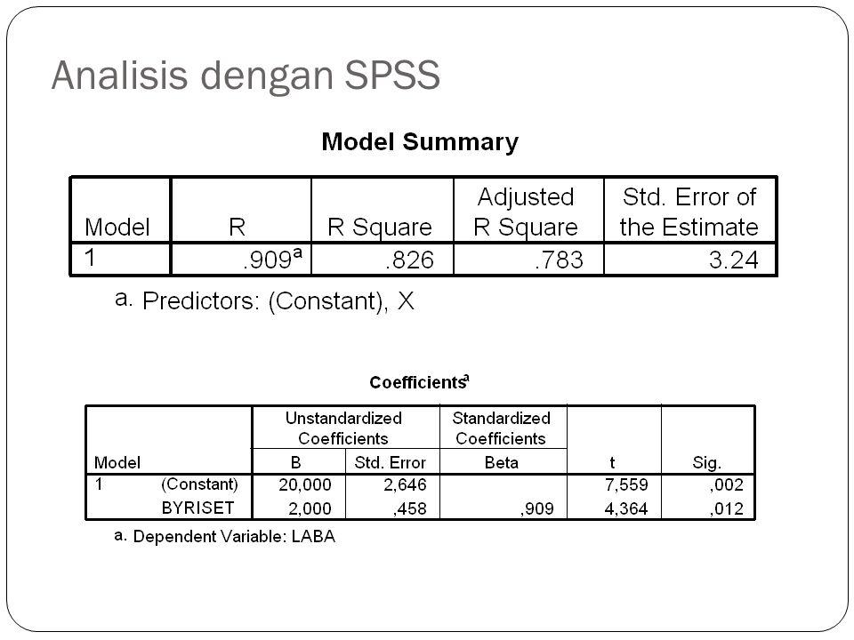 Analisis dengan SPSS