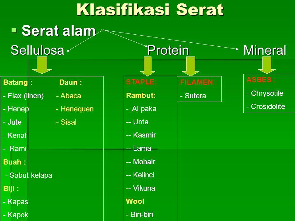 Klasifikasi Serat Serat alam Sellulosa Protein Mineral ASBES :