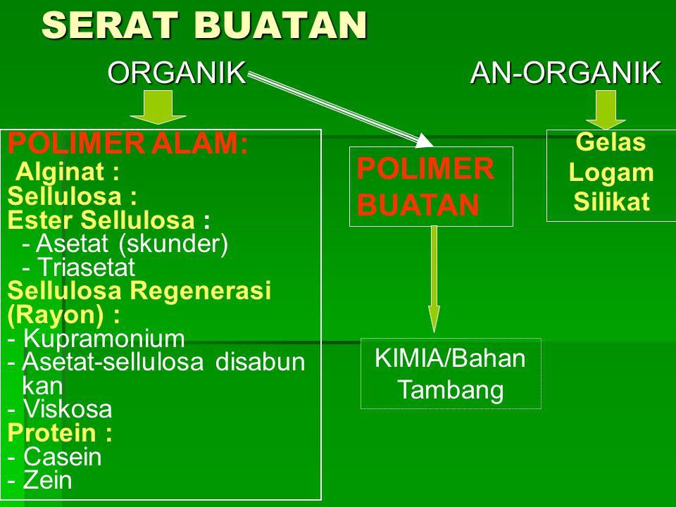SERAT BUATAN ORGANIK AN-ORGANIK POLIMER ALAM: Alginat : POLIMER BUATAN