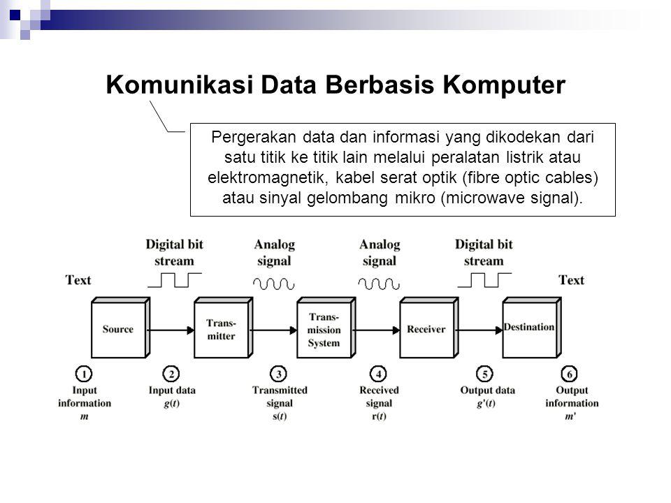 Komunikasi Data Berbasis Komputer