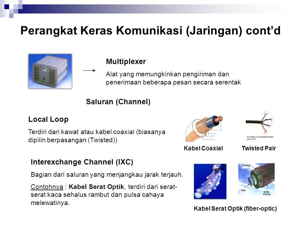 Perangkat Keras Komunikasi (Jaringan) cont'd