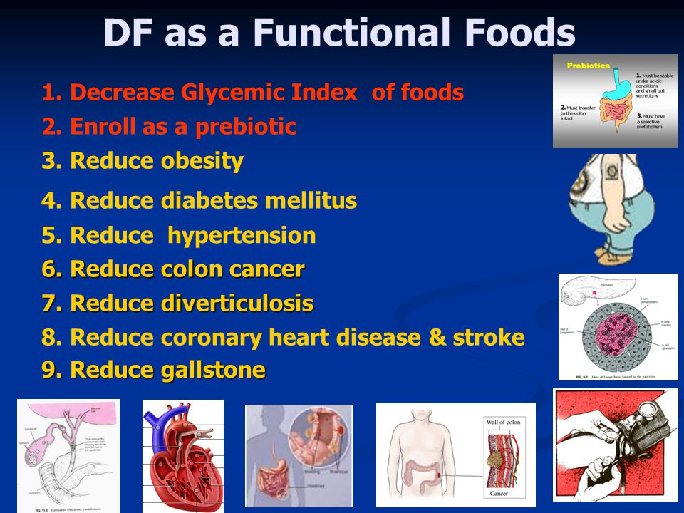 DF as a Functional Foods