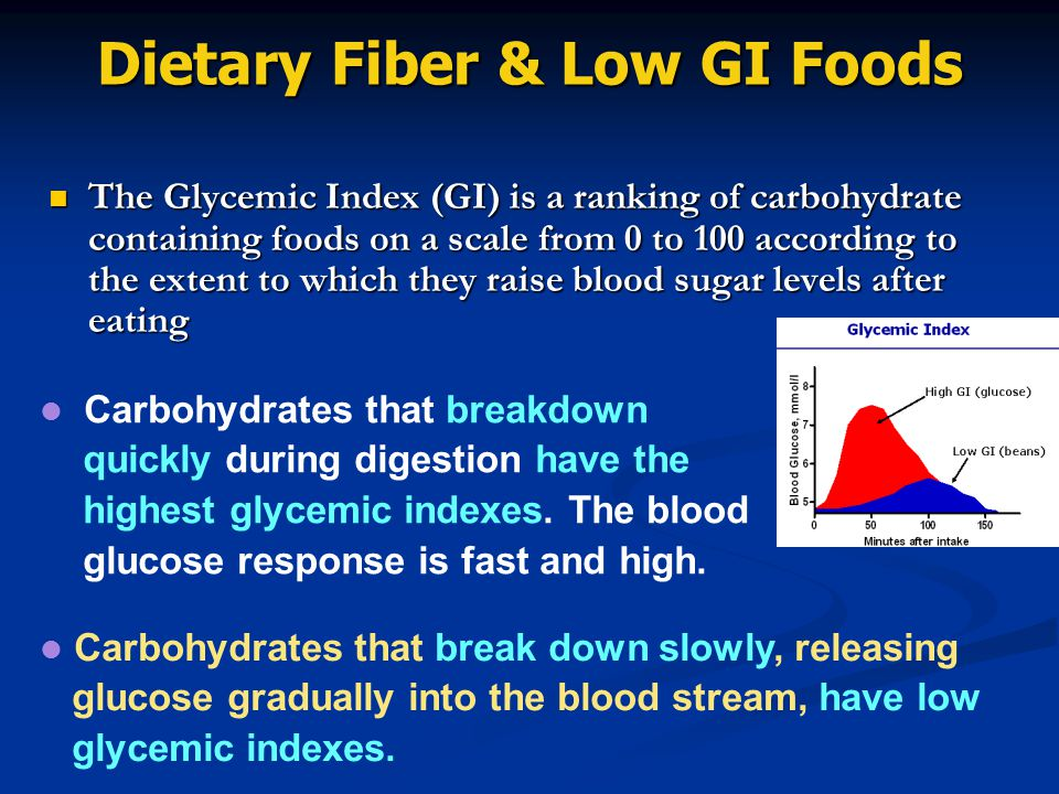 Dietary Fiber & Low GI Foods