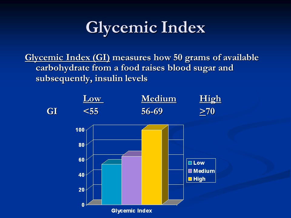 Glycemic Index Glycemic Index (GI) measures how 50 grams of available carbohydrate from a food raises blood sugar and subsequently, insulin levels.