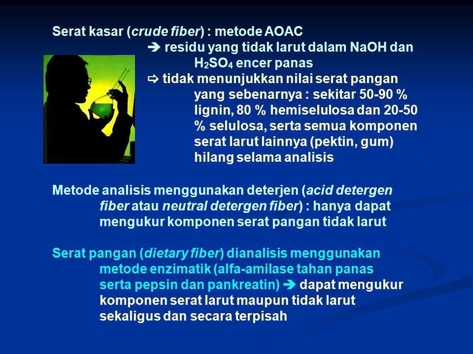 Metode analisis menggunakan deterjen (acid detergen