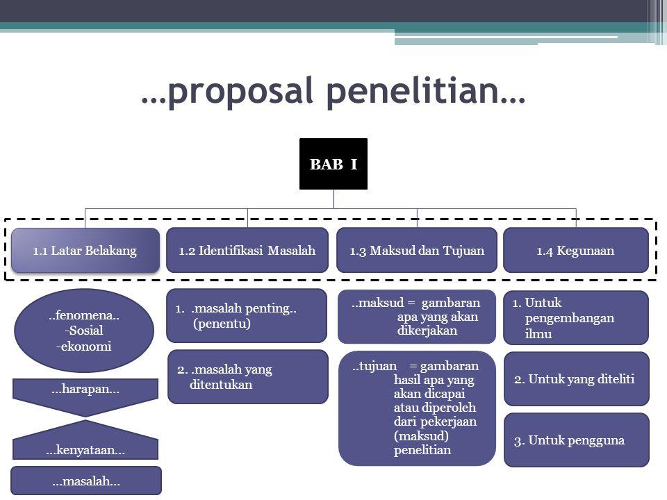 …proposal penelitian…