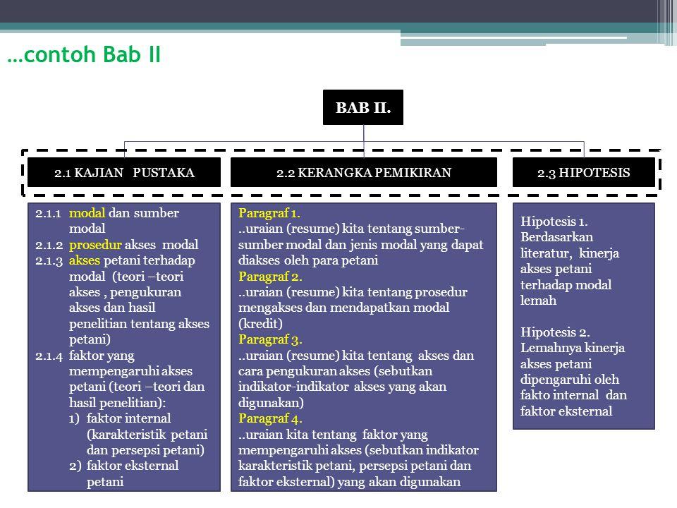 …contoh Bab II BAB II. 2.1 KAJIAN PUSTAKA 2.2 KERANGKA PEMIKIRAN