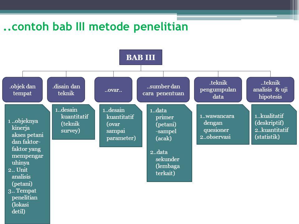 ..contoh bab III metode penelitian