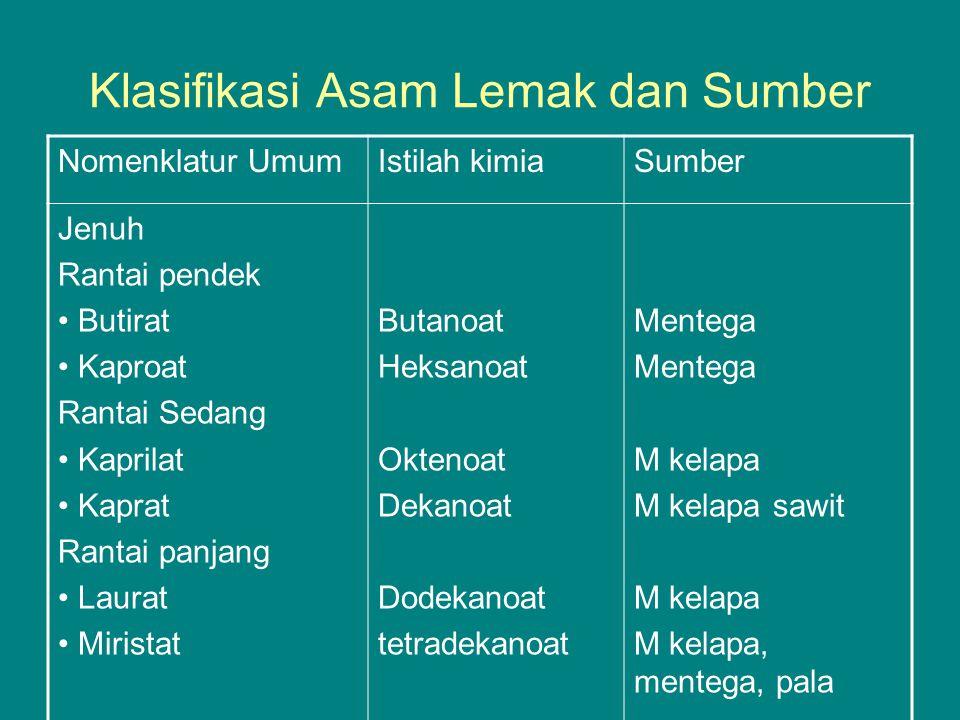 Klasifikasi Asam Lemak dan Sumber