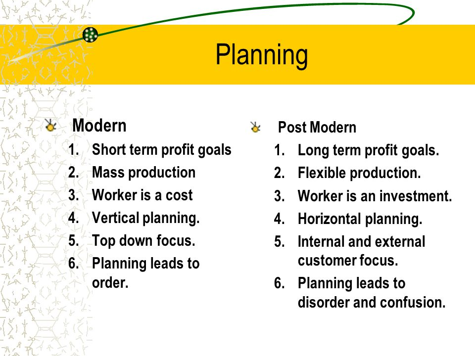 Planning Modern Post Modern Short term profit goals