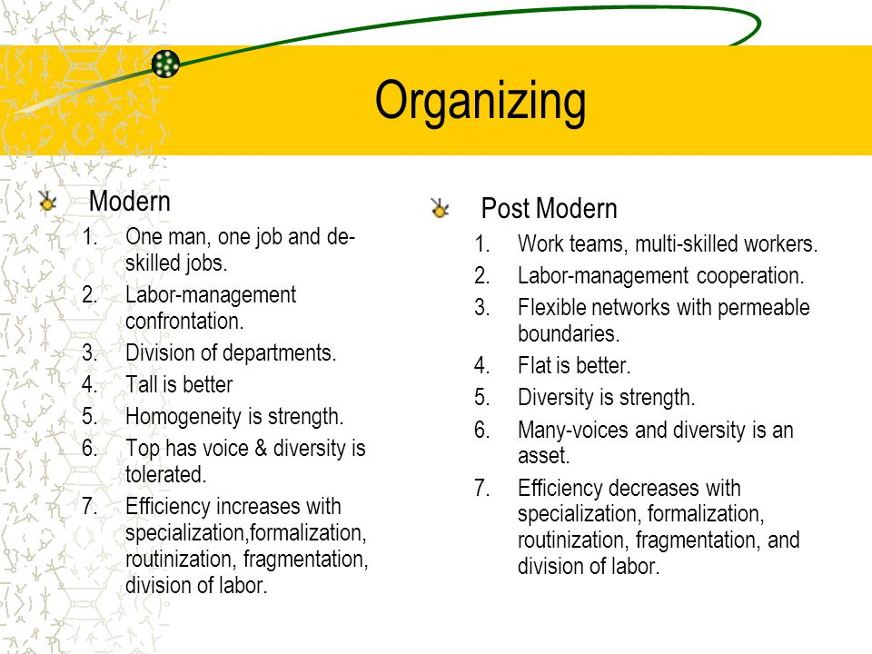 Organizing Modern Post Modern One man, one job and de-skilled jobs.