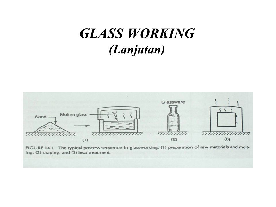GLASS WORKING (Lanjutan)