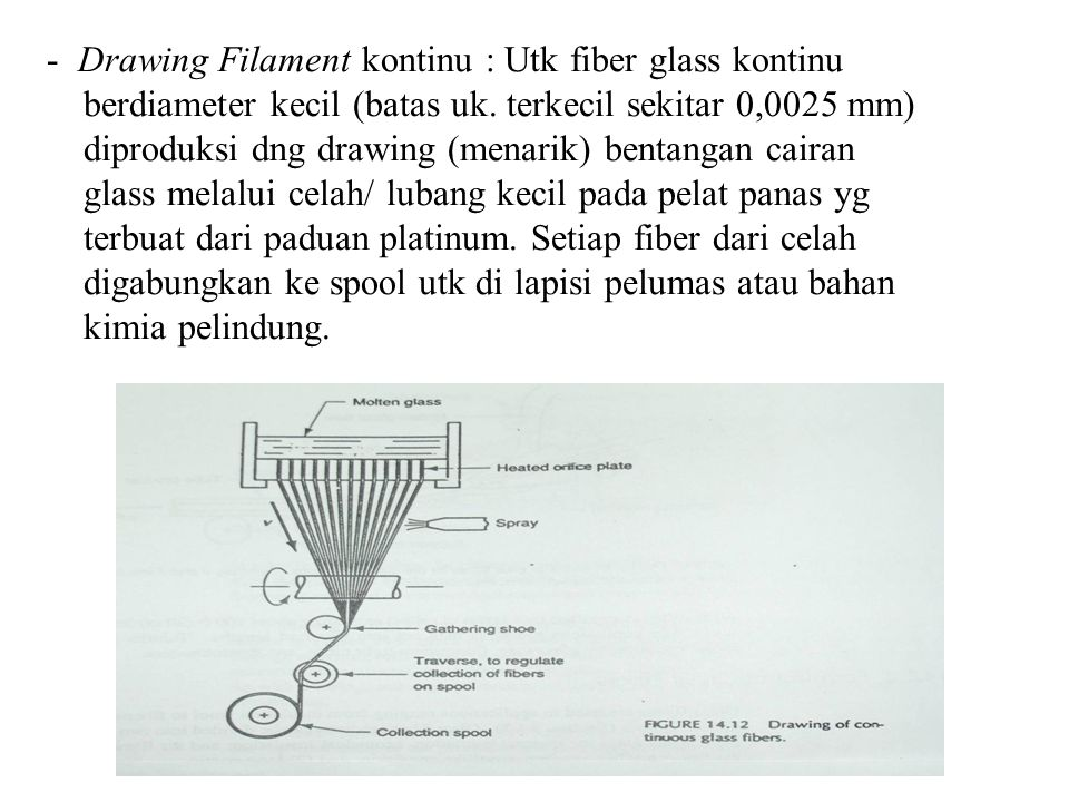 Drawing Filament kontinu : Utk fiber glass kontinu berdiameter kecil (batas uk.