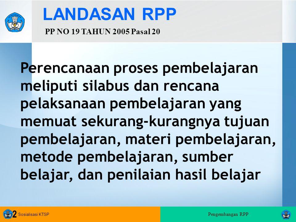 LANDASAN RPP PP NO 19 TAHUN 2005 Pasal 20.