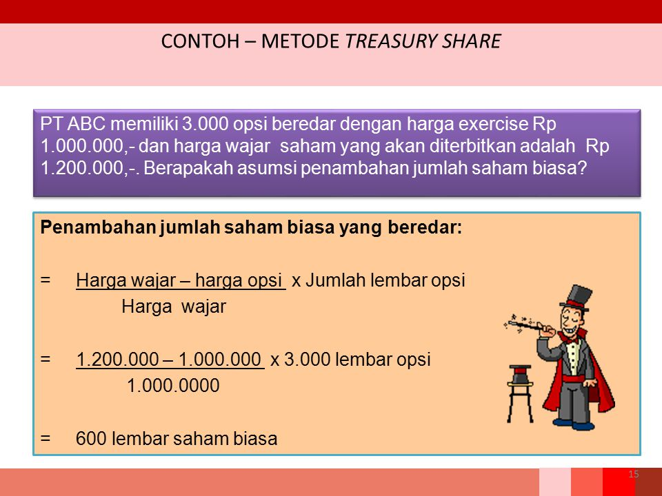 CONTOH – METODE TREASURY SHARE