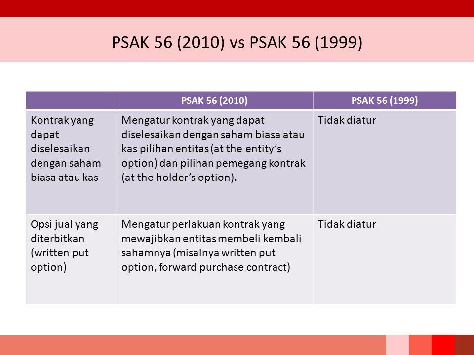 PSAK 56 (2010) vs PSAK 56 (1999) PSAK 56 (2010) PSAK 56 (1999) Kontrak yang dapat diselesaikan dengan saham biasa atau kas.