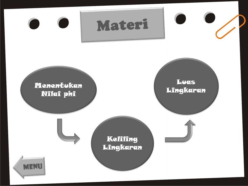 Materi Luas Lingkaran Menentukan Nilai phi Keliling Lingkaran MENU