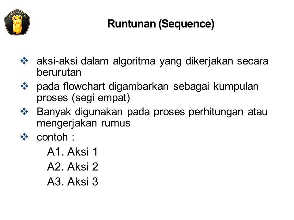 Runtunan (Sequence) A1. Aksi 1 A2. Aksi 2 A3. Aksi 3