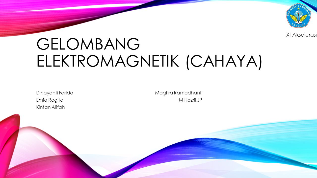 Gelombang Elektromagnetik (Cahaya)