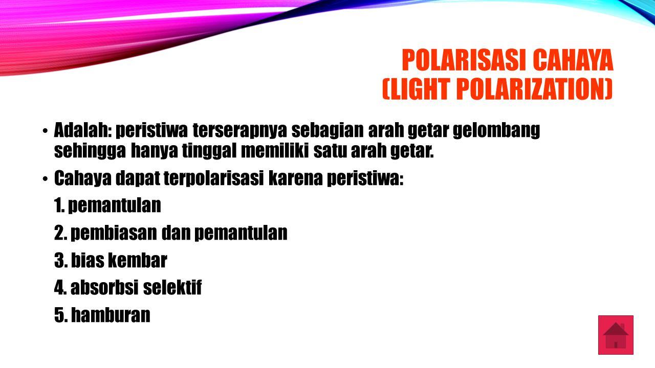 Polarisasi Cahaya (Light Polarization)