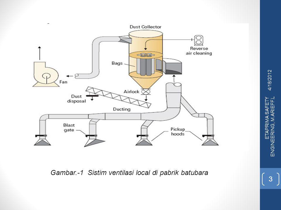 Gambar.-1 Sistim ventilasi local di pabrik batubara