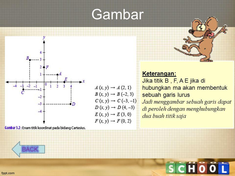 Gambar Keterangan: Jika titik B , F, A E jika di hubungkan ma akan membentuk sebuah garis lurus.