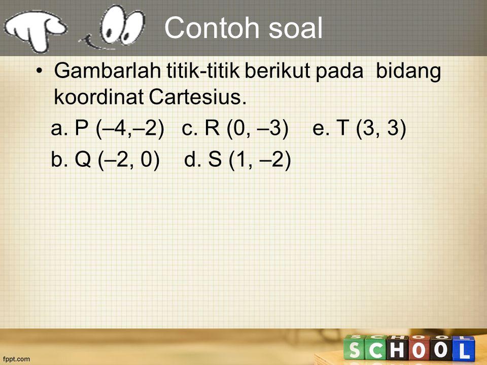 Contoh soal Gambarlah titik-titik berikut pada bidang koordinat Cartesius. a. P (–4,–2) c. R (0, –3) e. T (3, 3)