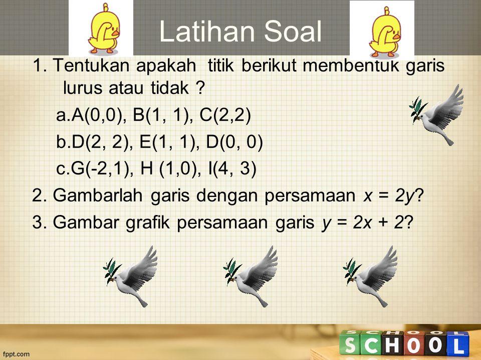 Latihan Soal 1. Tentukan apakah titik berikut membentuk garis lurus atau tidak A(0,0), B(1, 1), C(2,2)