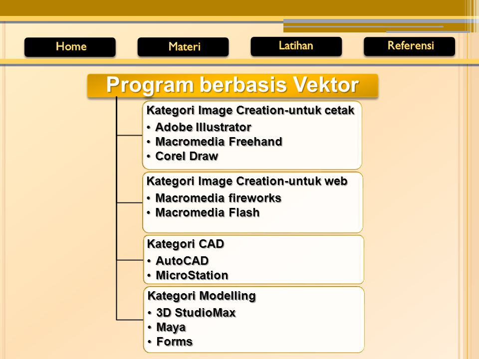 Program berbasis Vektor