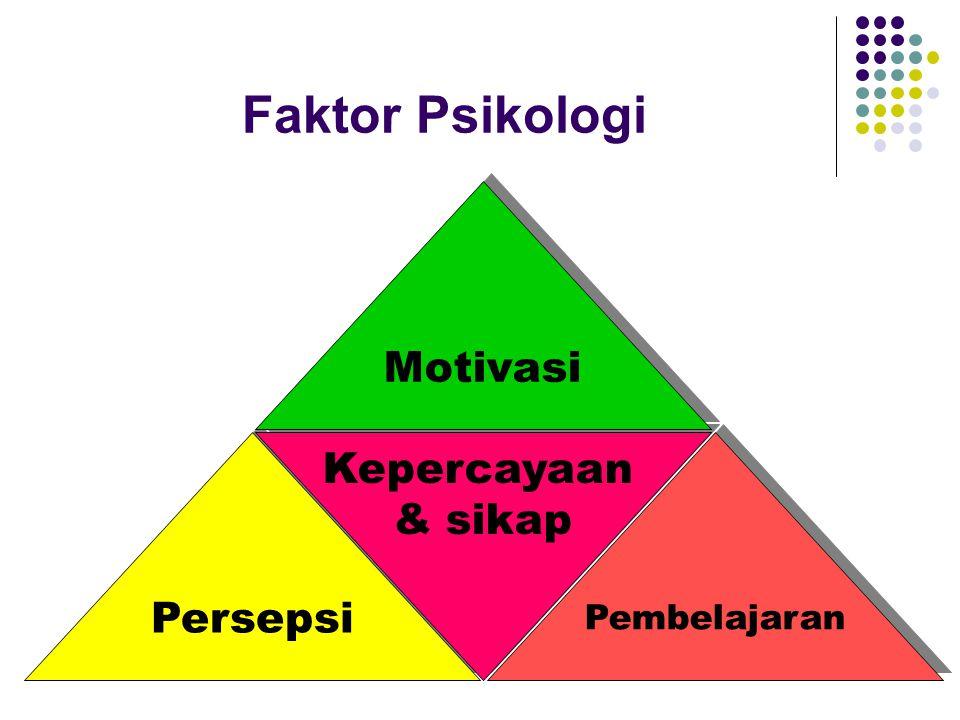 Faktor Psikologi Motivasi Persepsi Kepercayaan & sikap Pembelajaran