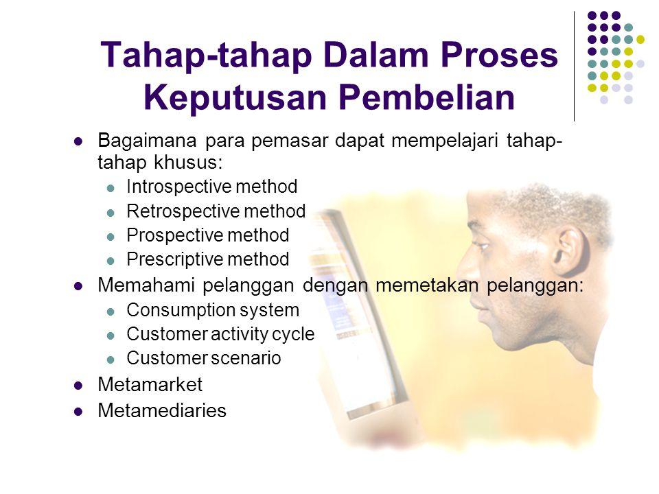 Tahap-tahap Dalam Proses Keputusan Pembelian