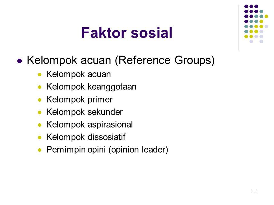 Faktor sosial Kelompok acuan (Reference Groups) Kelompok acuan