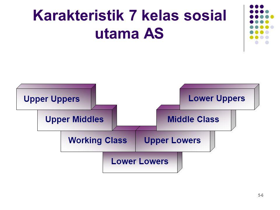 Karakteristik 7 kelas sosial utama AS