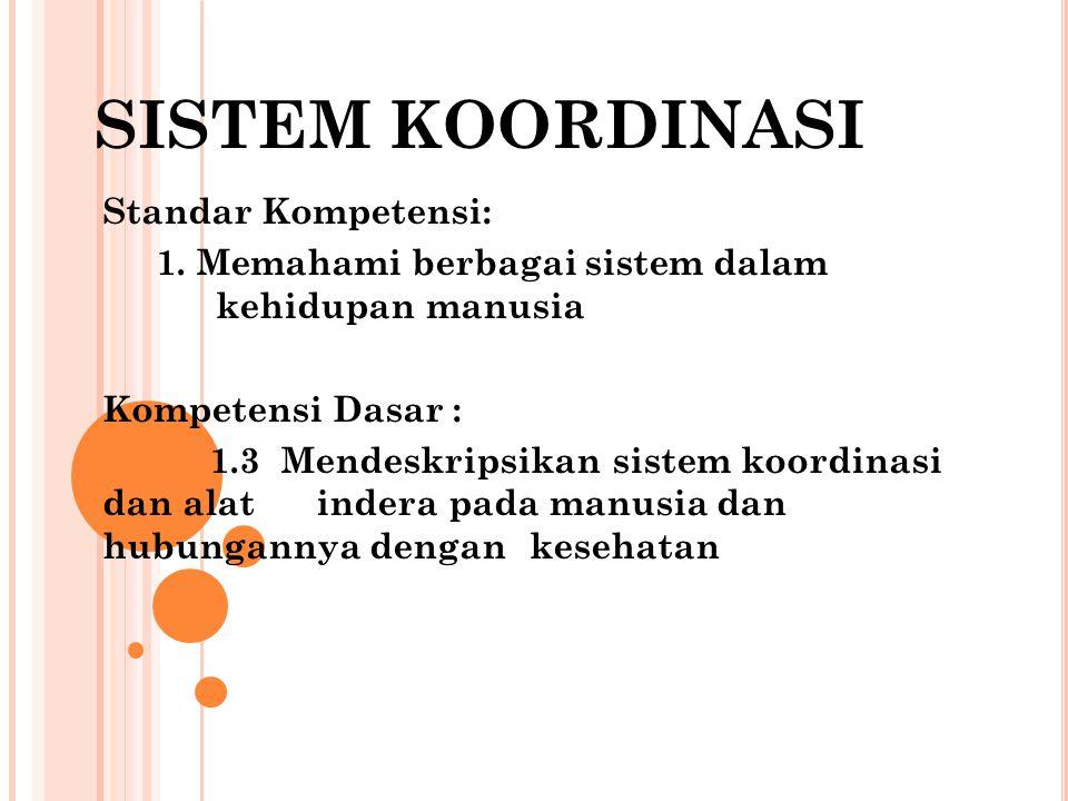 SISTEM KOORDINASI Standar Kompetensi: