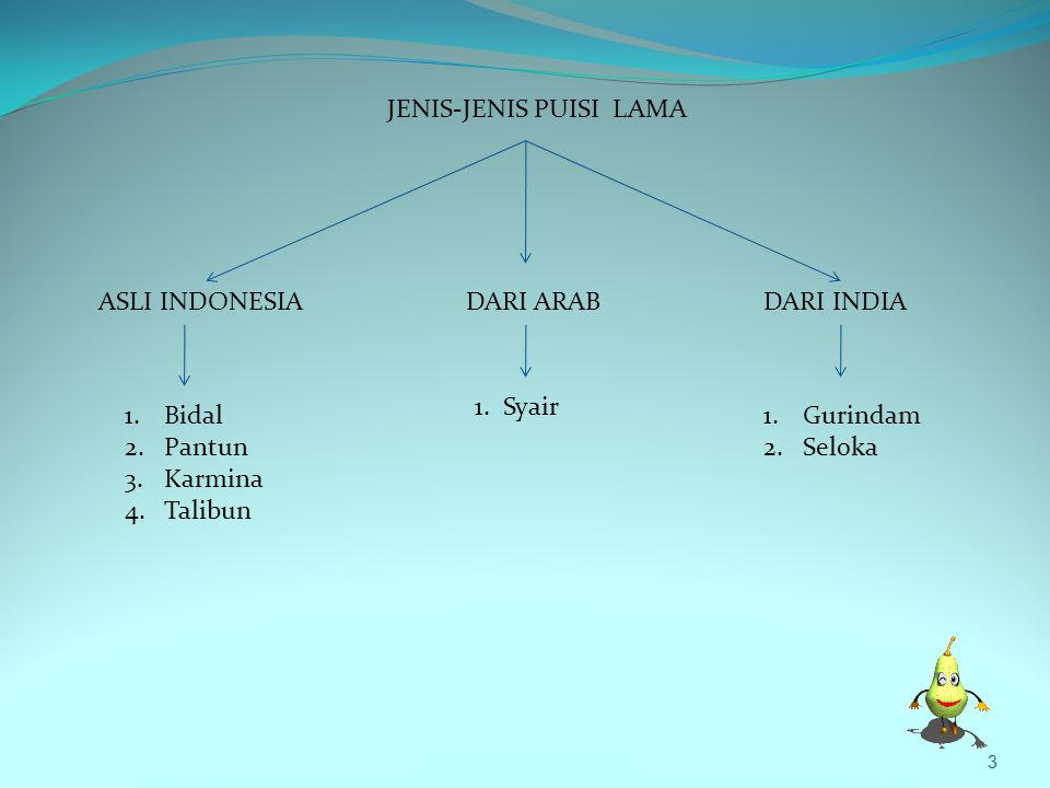 JENIS-JENIS PUISI LAMA