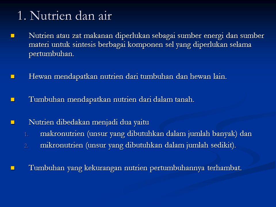 1. Nutrien dan air