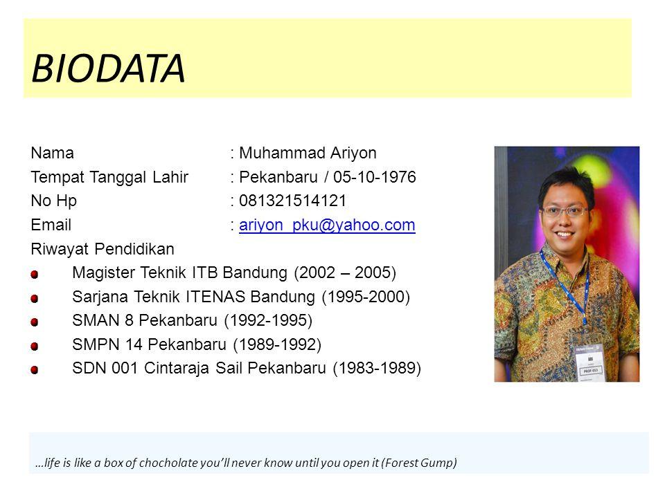 Tempat Tanggal Lahir : Pekanbaru / 05-10-1976 No Hp : 081321514121