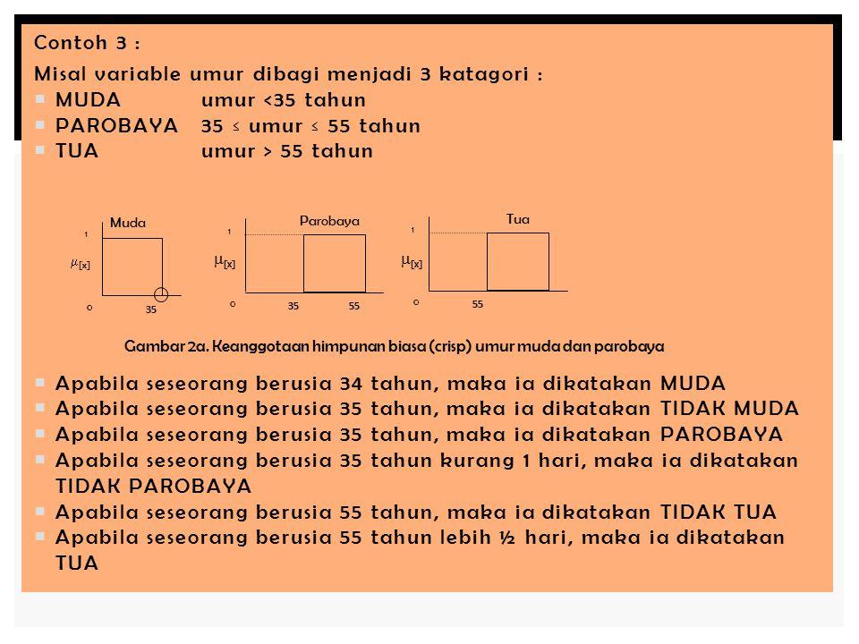 Misal variable umur dibagi menjadi 3 katagori : MUDA umur <35 tahun