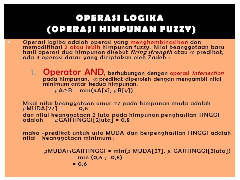 Operasi Logika (Operasi Himpunan Fuzzy)
