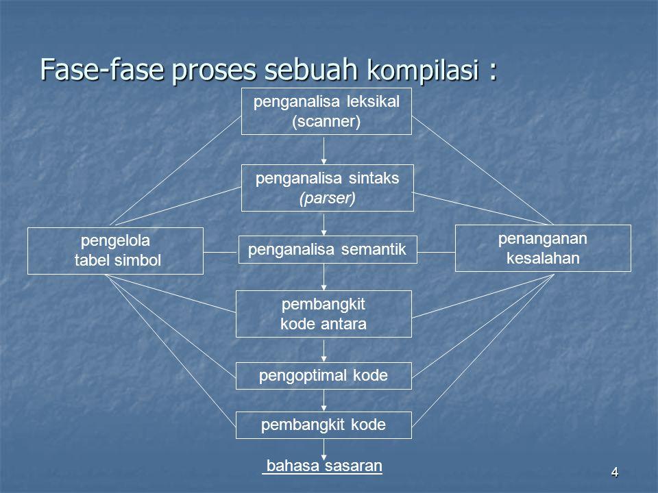 Fase-fase proses sebuah kompilasi :