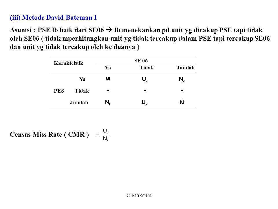 (iii) Metode David Bateman I