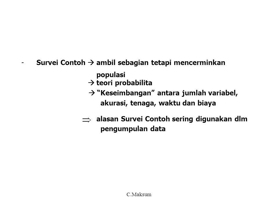 Survei Contoh  ambil sebagian tetapi mencerminkan