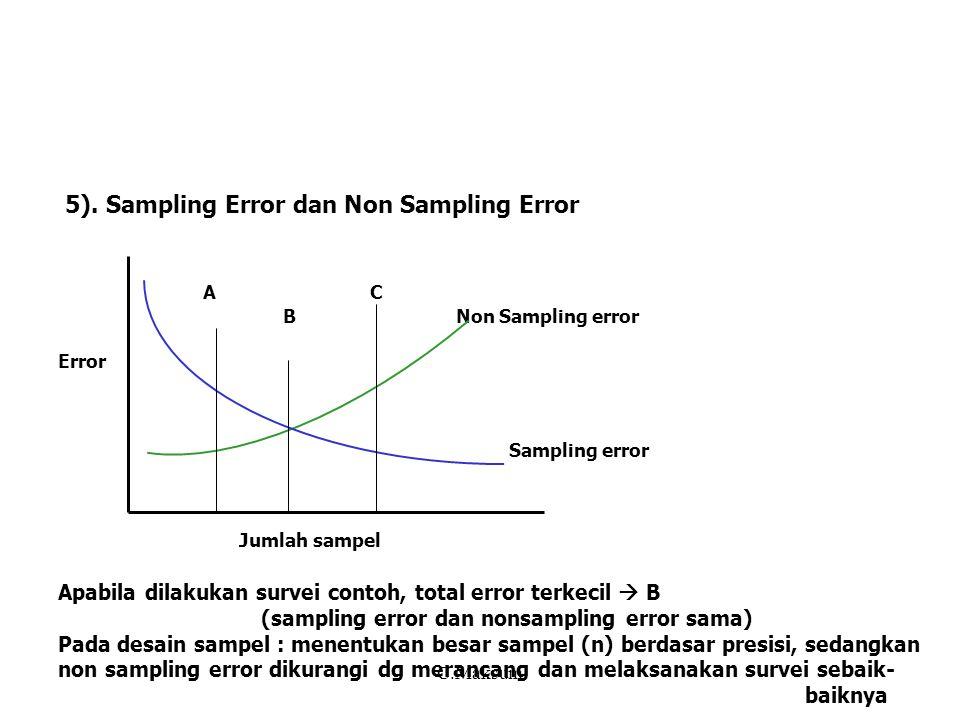 5). Sampling Error dan Non Sampling Error