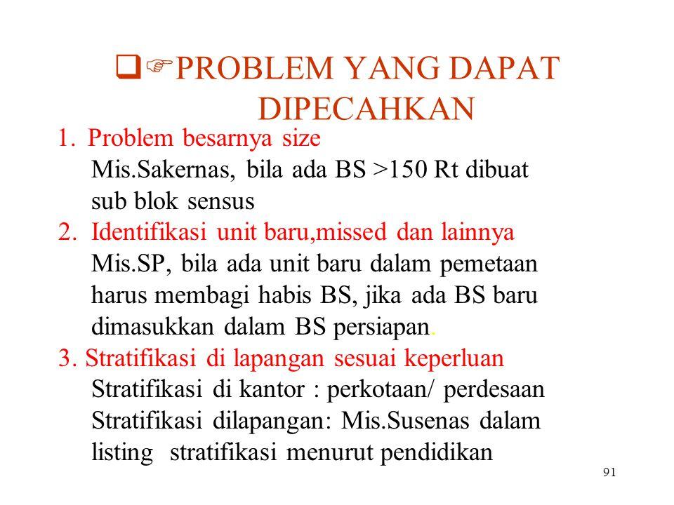 PROBLEM YANG DAPAT DIPECAHKAN